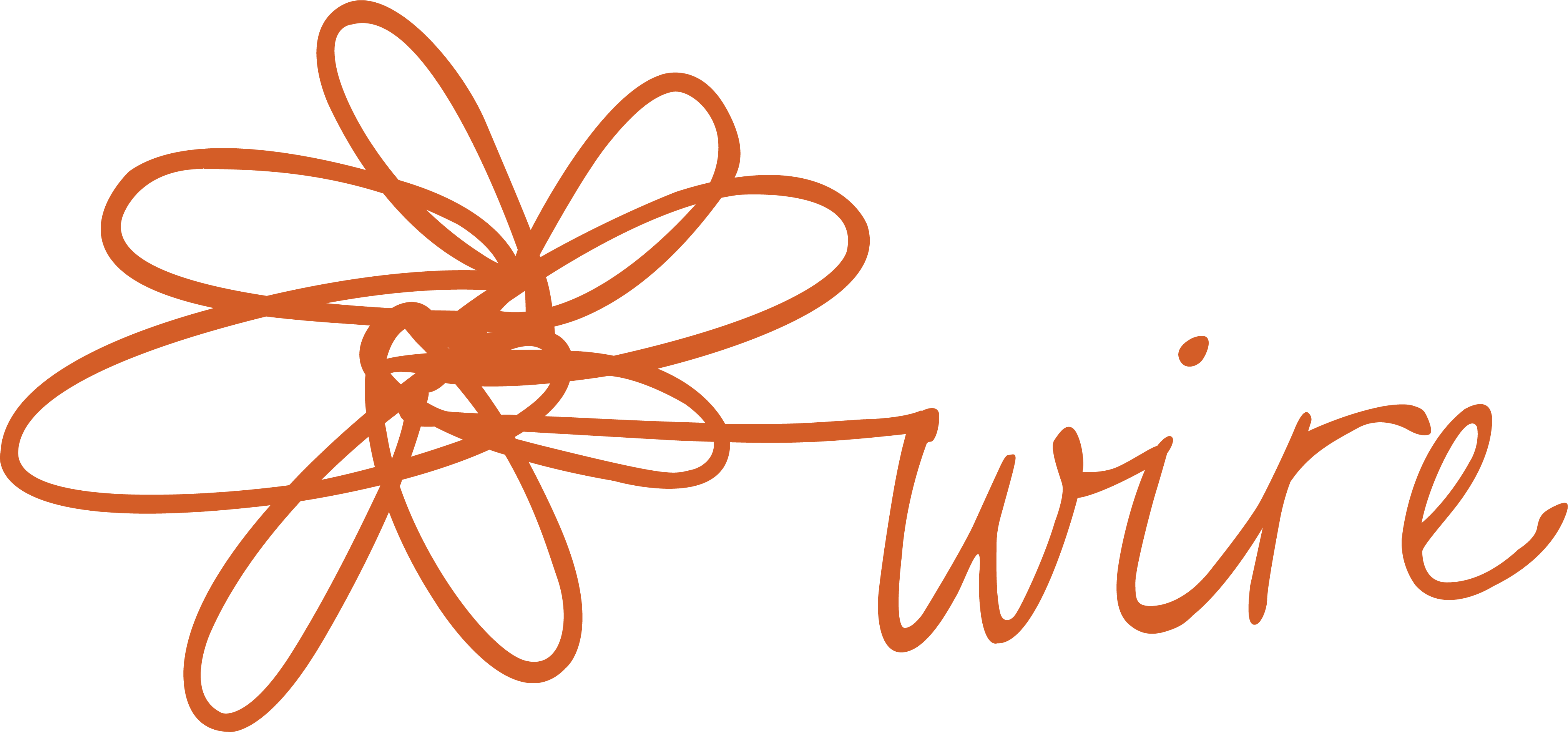 WIRE Women's Information and Referral Exchange Inc.